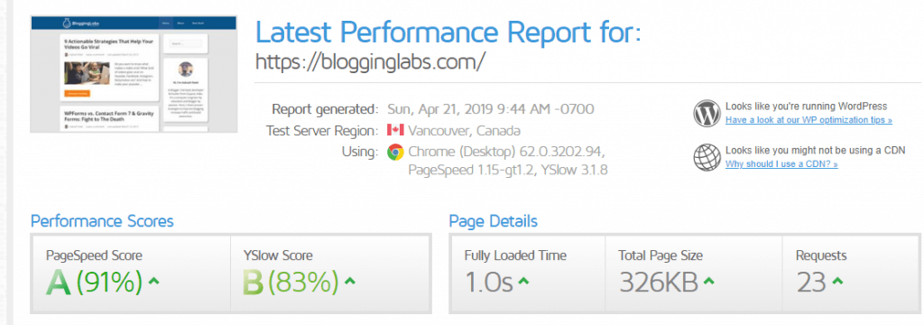 blogging labs page speed score